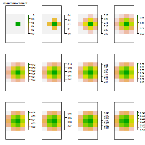 Simulating movement on a grid in R